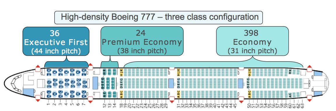 Air Canada Sees Big Benefit In High Density Cabins