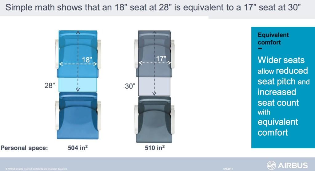 Airbus seats