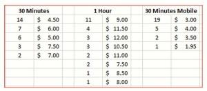 Gogo pricing