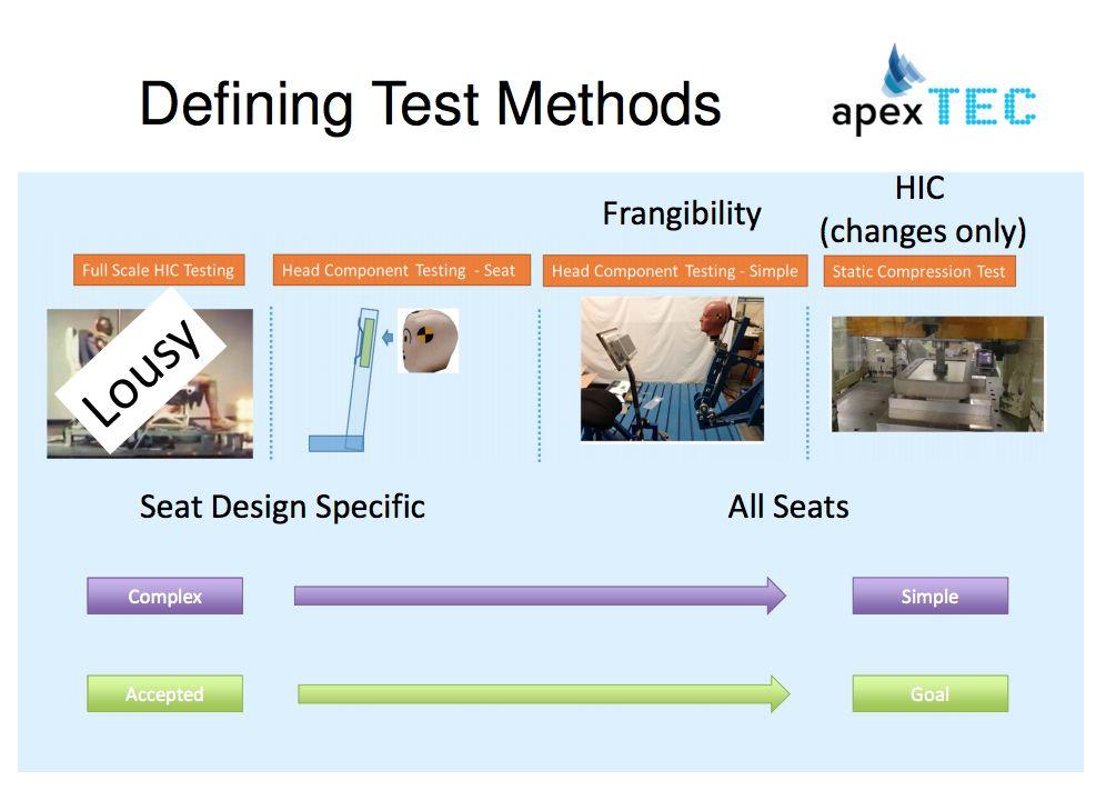 APEX slide