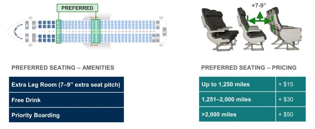 Alaska seating