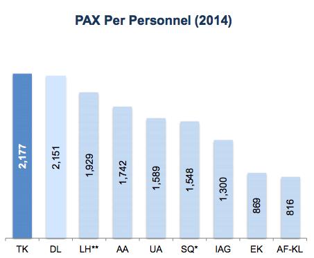 pax_employee