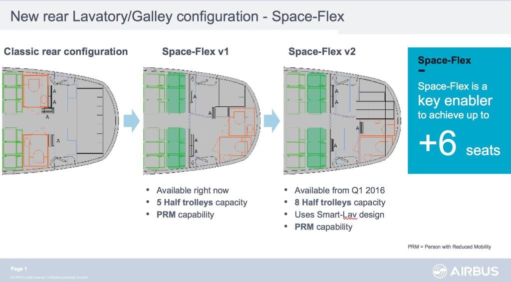 Airbus Space-Flex slide