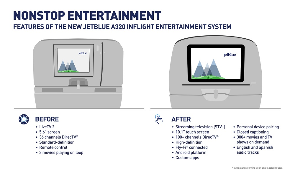 JetBlue Restyling Entertainment