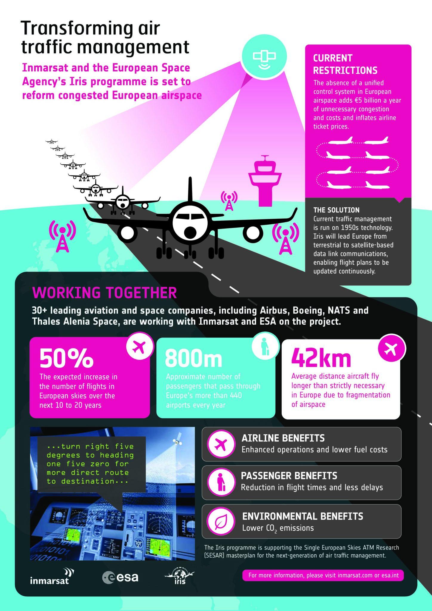 inmarsat infographic