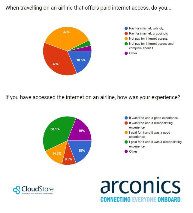 Arconics-IFE-survey-graphic-040416