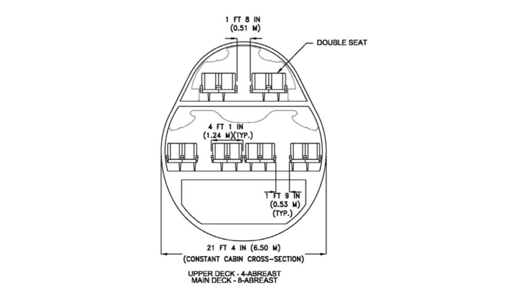 Boeing's typical 747 and 777 cross-section for premium economy seats is 2-4-2. Image - Boeing