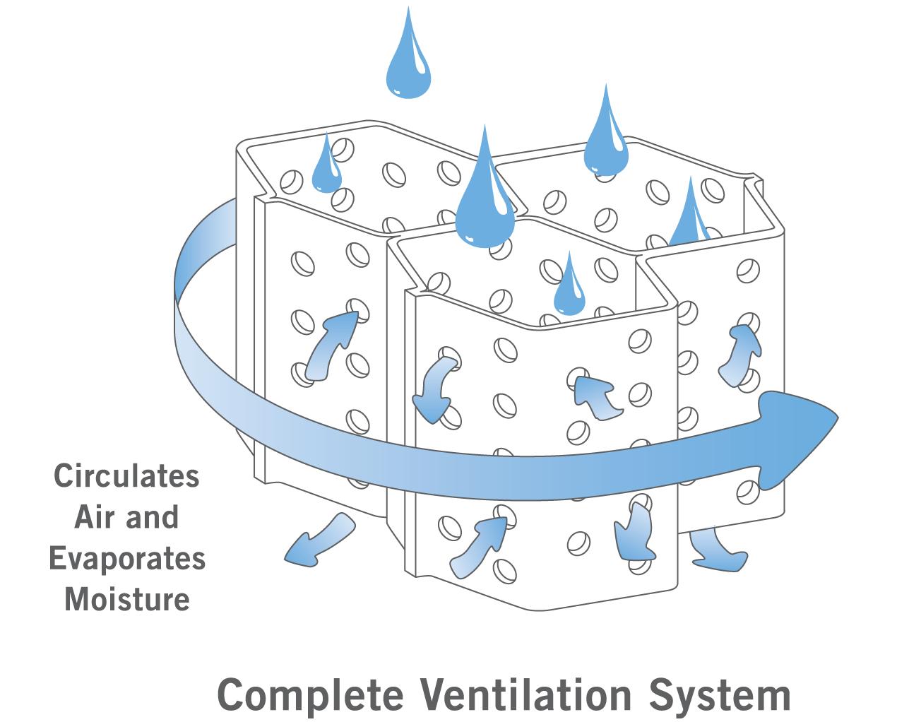 Supracor_Stimulite_complete_ventilation_system