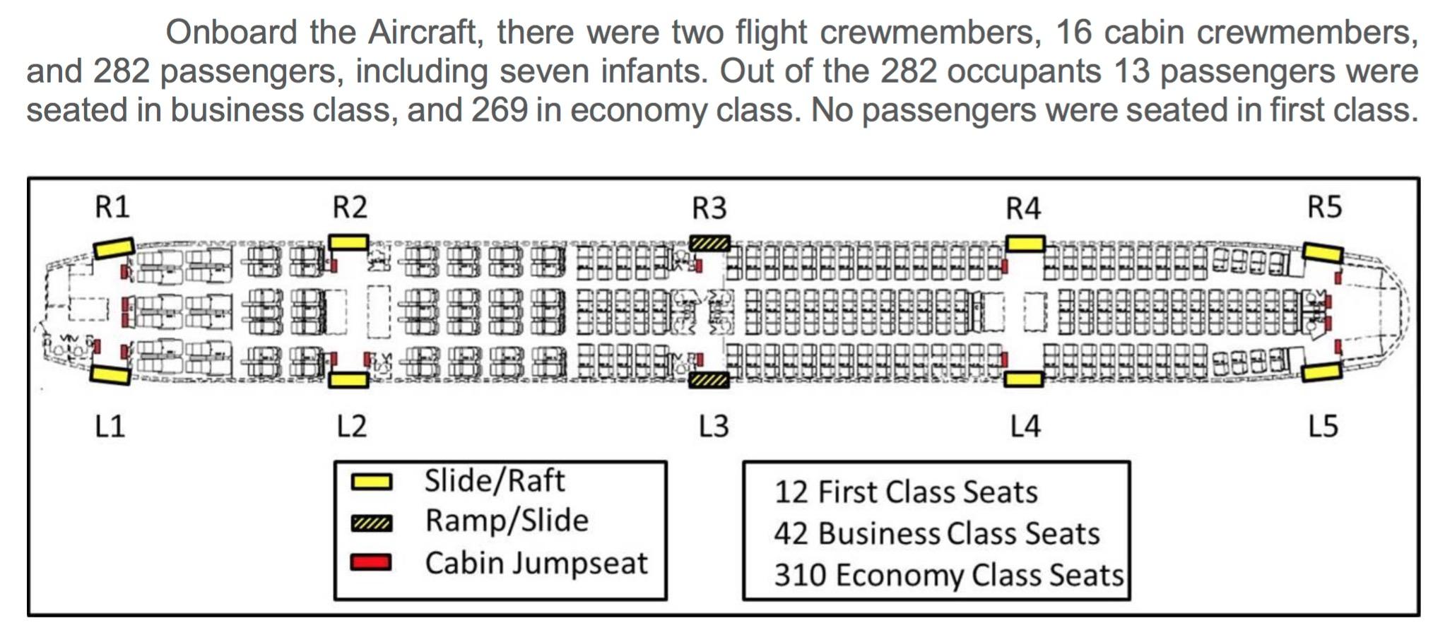 Emirates door layout. Image: Emirates