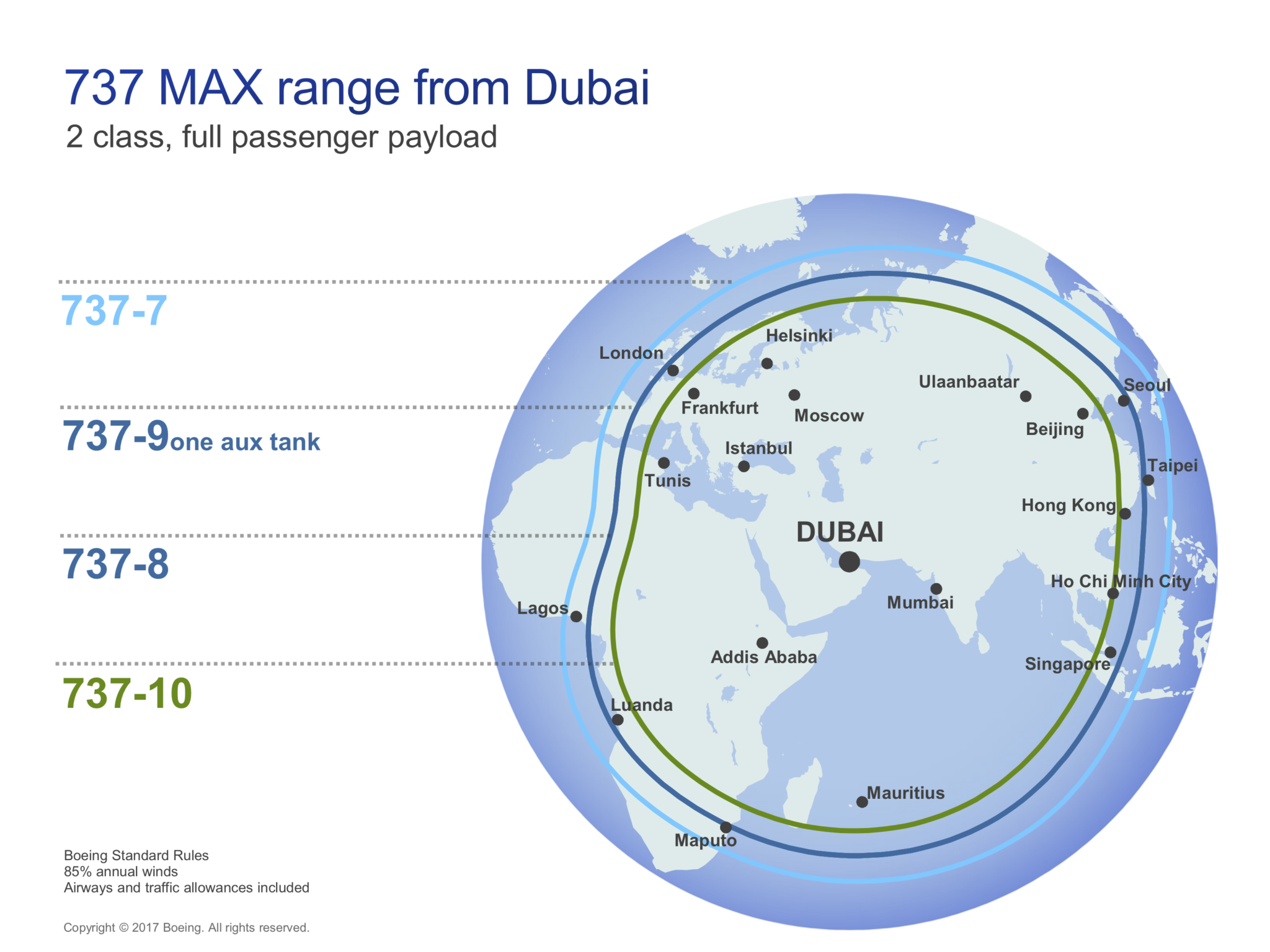 Avolon firms order for 75 737 Max aircraft