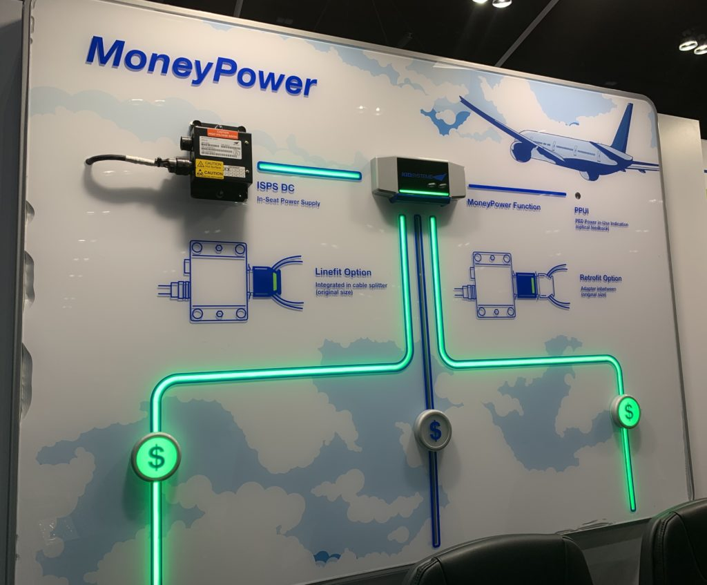 Money Power board showing the different pathways