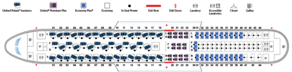 United Airlines 767-300 seat map showing the variety of seating and where on the plane it is located.