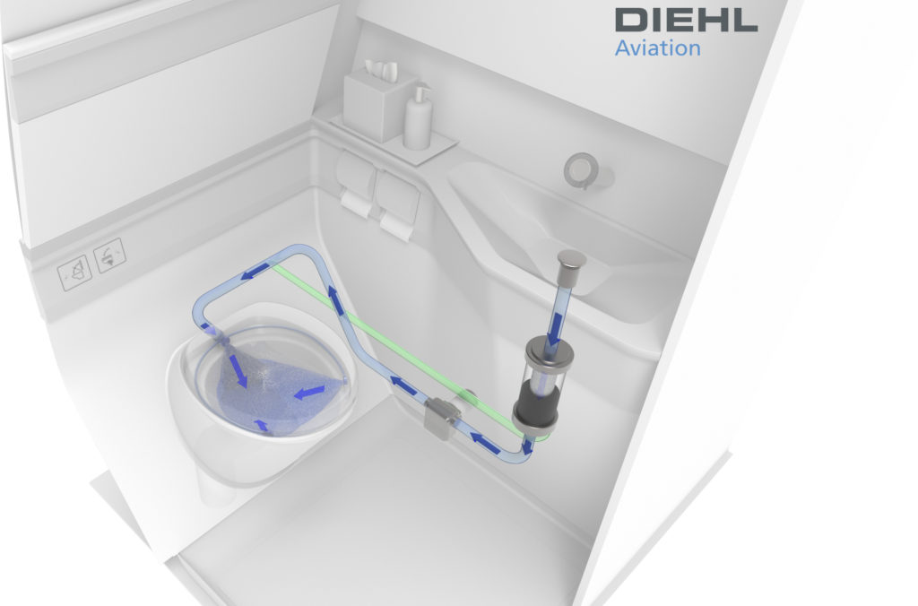 A graphic showing the Diehl Greywater Reuse Unit redirecting water from the sink to the toilet