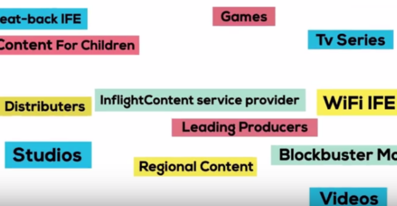 Red, green, yellow and blue text boxes on a white background displaying content words such as; video, content service provider, regional content, games.