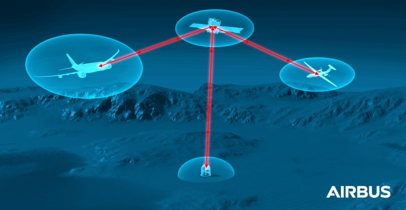 Graphic depicting laser communication terminal demonstrator for aircraft
